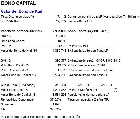 Buffett y su bono capital