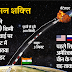 Achievement / India achieved the power to put off satellites in space