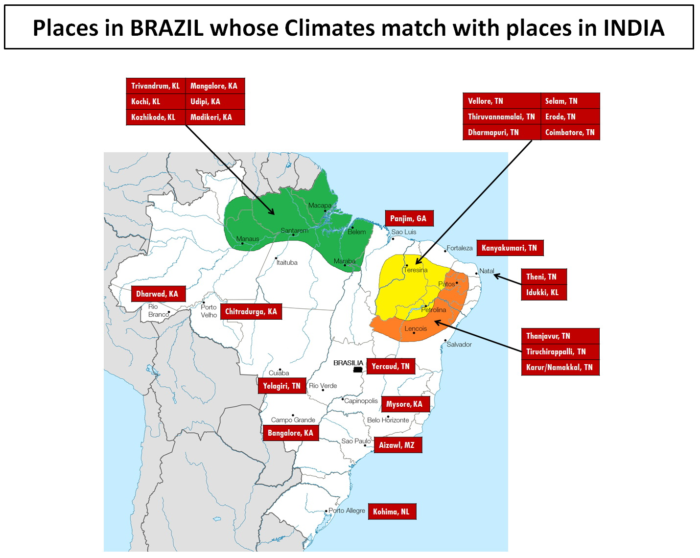 Places in Brazil whose climates match with places in India