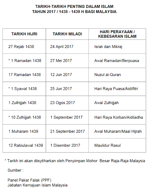 tarikh penting kalendar islam 2017