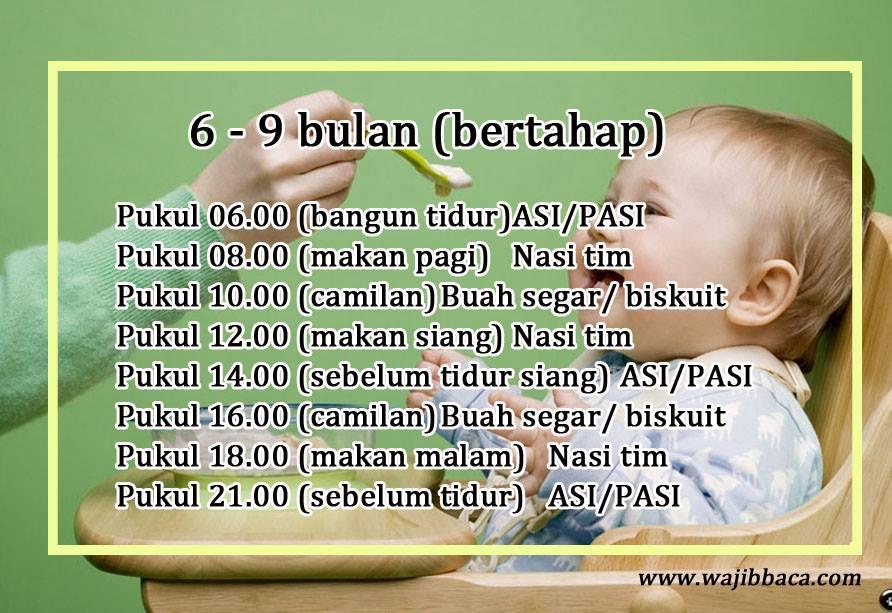 7 Tips Agar Bayi Cepat Gemuk Dalam Waktu Singkat!