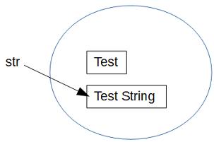 String reference change