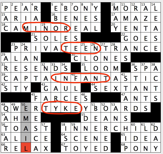 Rex Parker Does The Nyt Crossword Puzzle Historic California Route With El Mon 5 15 17 Sigher S Words Common Computer Peripherals Quetzalcoatl Worshiper Soft Drink In Green Bottle