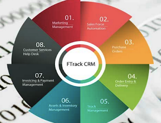 FTrack CRM 2016 Free Trial