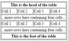 output-thead-tables