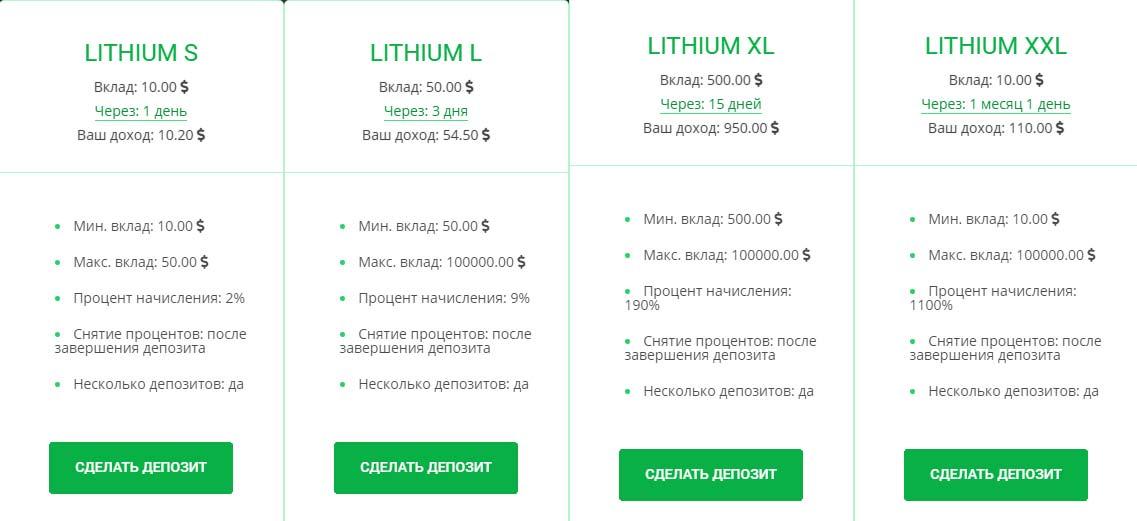 Инвестиционные планы Lithium7