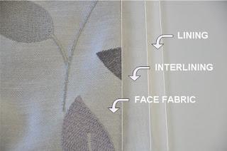 lapisan lining interlining dan kain utama