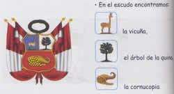Partes del escudo nacional