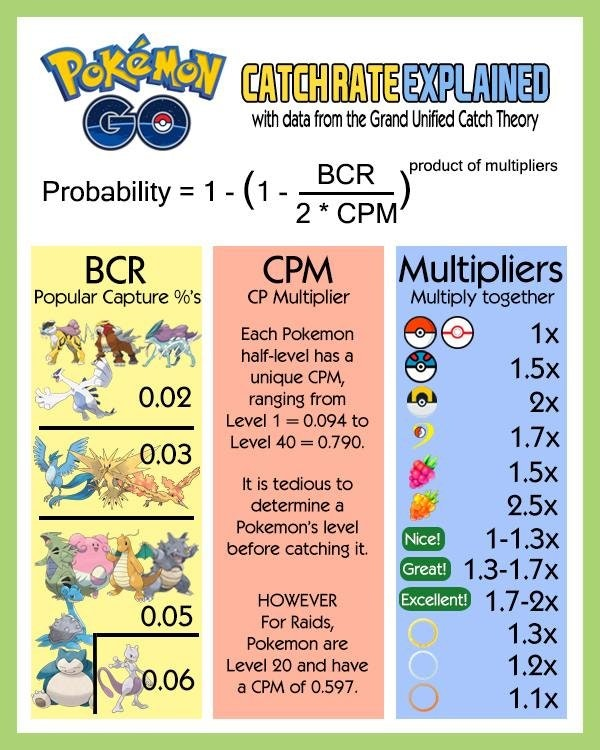 gaming apps 100 capture rate on suicune in pokemon go