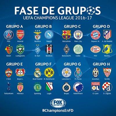 Grupos definidos Champions League 2016 - 2017