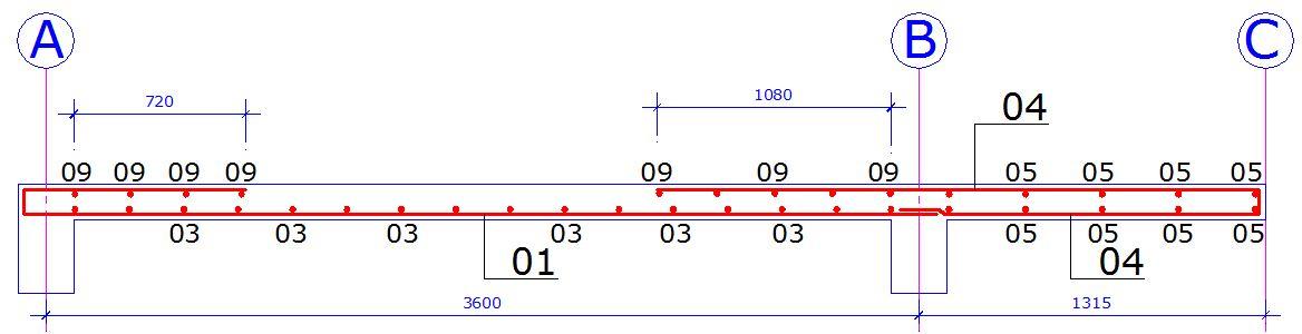 Preparation of Bar Bending Schedule For Floor Slabs