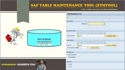 SAP ABAP Tutorials, SAP ABAP Materials, SAP ABAP Guide