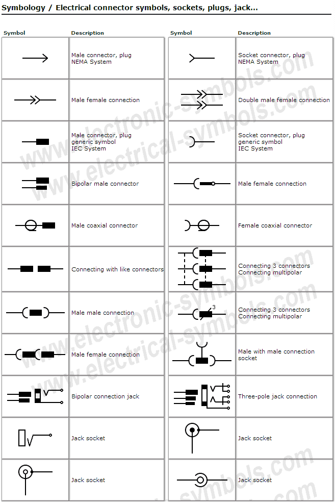 Electrical connector symbols, sockets, plugs, jack...