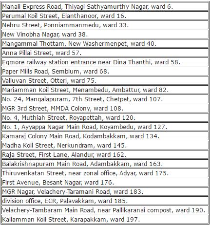 Amma unavagam list address