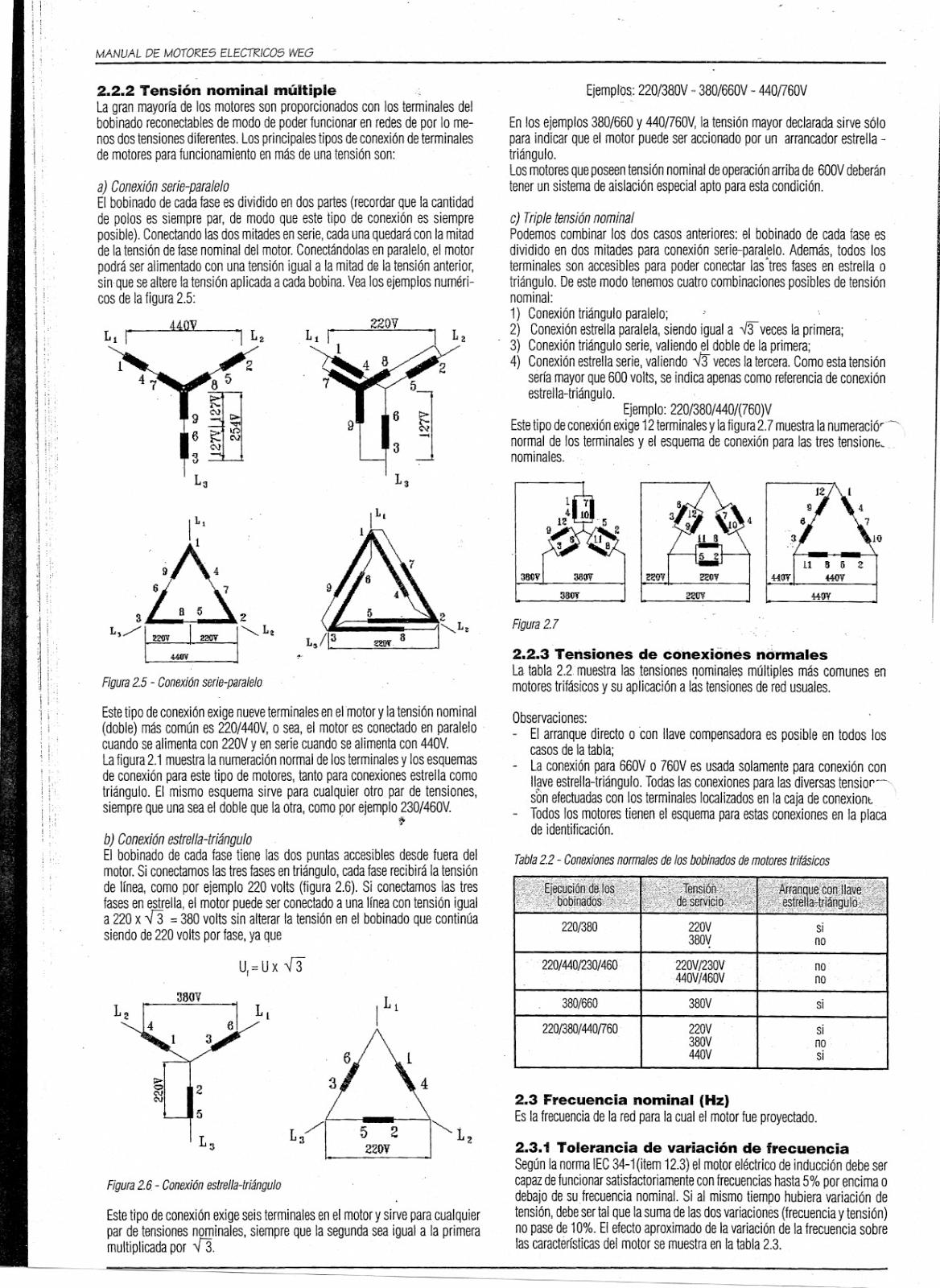 MANUAL TÉCNICO DE MOTORES SINCRONOS Y ASÍNCRONOS EN TODOS