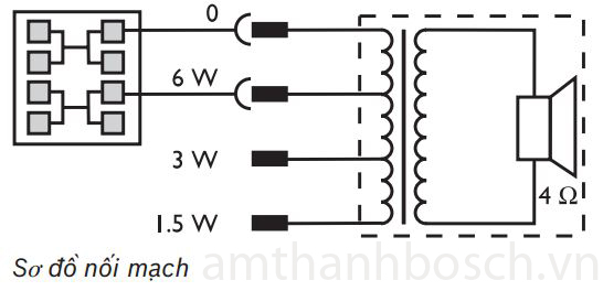Loa trần Bosch LBC 3090/01
