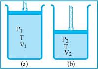 proses isotermis