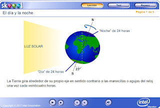 http://ww2.educarchile.cl/UserFiles/P0024/File/skoool/Latin_America_Content/Latin_America_Content/Junior%20Cycle%20level%201/physics/transcriptos/day_night/index.html