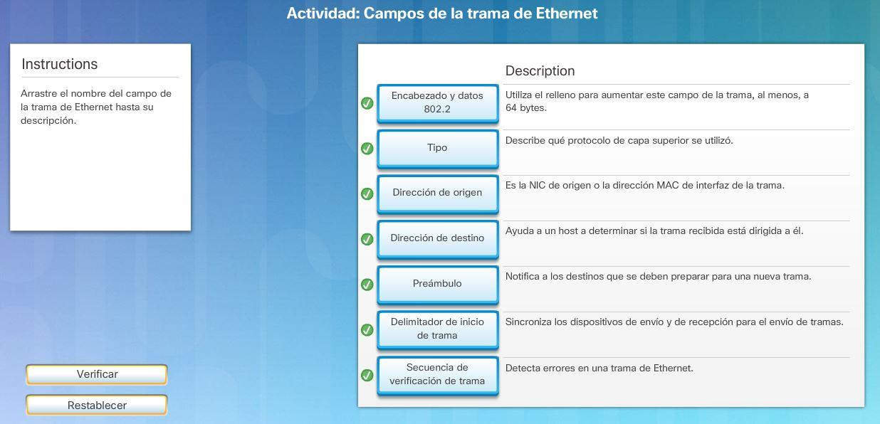 Trama de Ethernet - CCNA V6.0