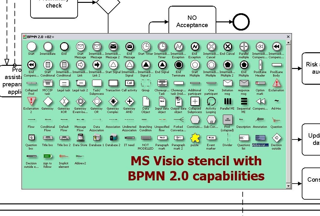 Process Modeling Legislation BPMN 20 MS Visio stencil