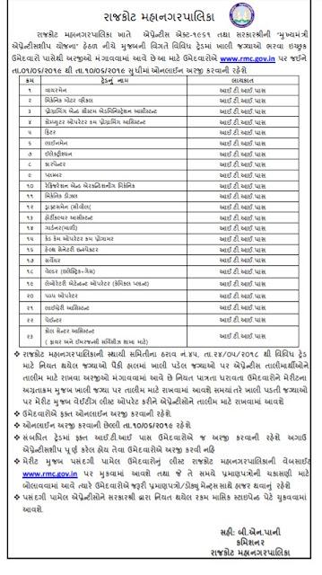 Rajkot Municipal corporation (RMC) Recruitment for Aprentice 2019