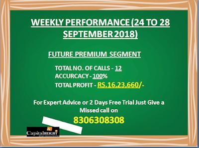 Future Premium Segment by CapitalHeight