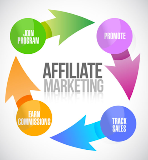 Picture Affiliate Marketing