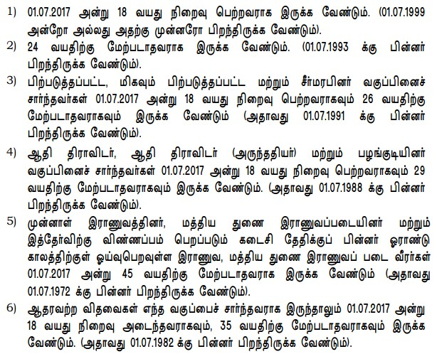 TN Police Recruitment 2017 2018 , Apply Online 6140 Police