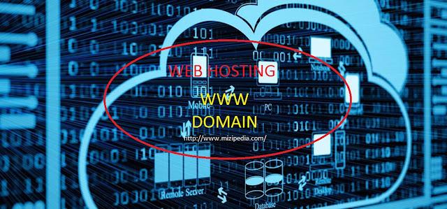 Daftar Webhosting Terbaik di Indonesia untuk Custom Domain Blogger