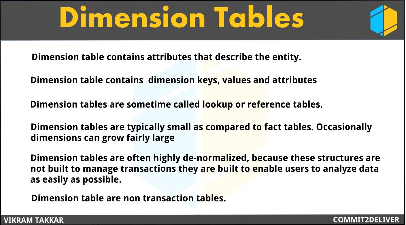 Commit 2 deliver 4 what are dimension tables data warehouse tutorial - Dimension table 4 personnes ...