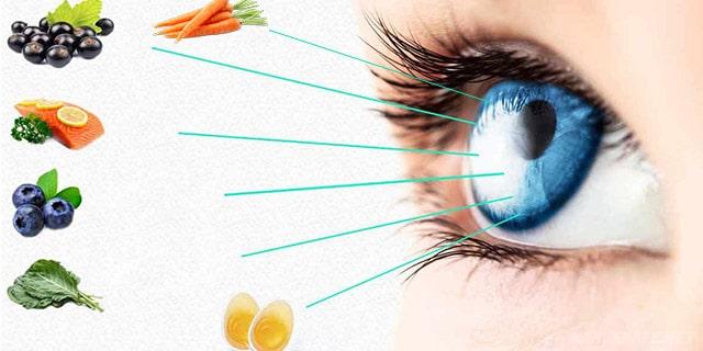 tibet göz egzersizi göz kası için besinler - www.kahvekafe.net