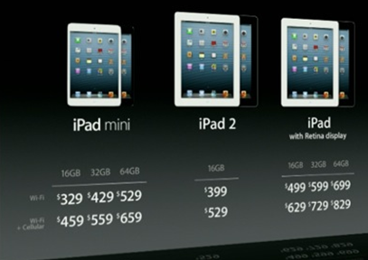 Apple iPad 1, iPad 2 and iPad Mini Price Comparison Chart