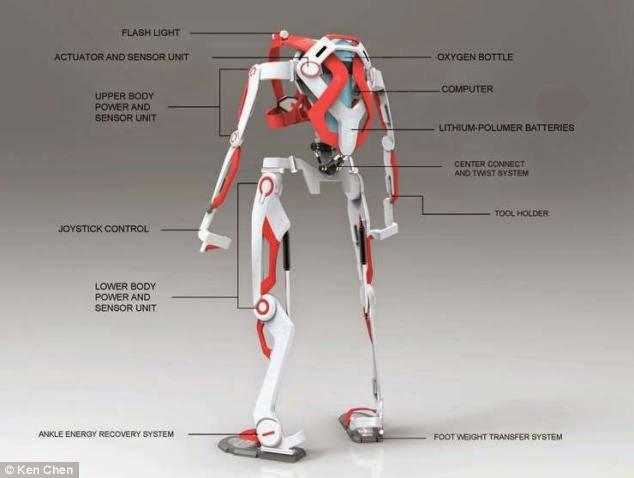 Hi-Tech Exoskeleton, Baju Super Untuk Pemadam Kebakaran