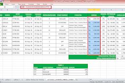 Penggunaan Fungsi Hlookup dan Vlookup Dalam Microsoft Excel