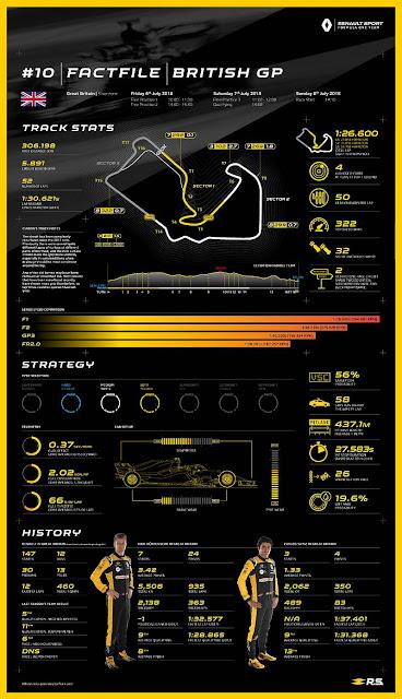 Grand Prix Μεγάλης Βρετανίας