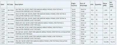 2016 Samsung mengerjakan Galaxy On7 ( 2016 ), kamera 13MP nomor model SM - G600