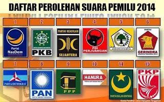 Perolehan-Suara-Parpol_dan-Kursi_DPRD-Lombok-Tengah-Pemilu-2014