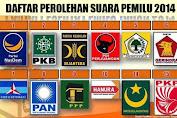 Perolehan Suara Parpol dan Kursi DPRD Lombok Tengah Pemilu 2014