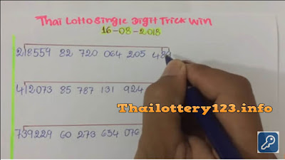 Thailand lotto VIP 3UP pair formula number