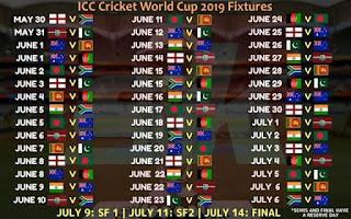 ICC Cricket World Cup 2019 Fixtures Time table for all countries