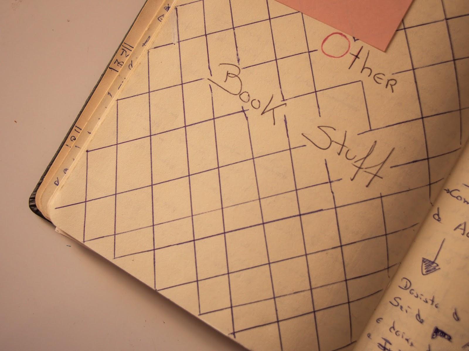 diário de escrita - meses depois de terminar um livro