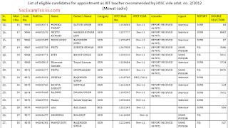 Haryana JBT Selection list