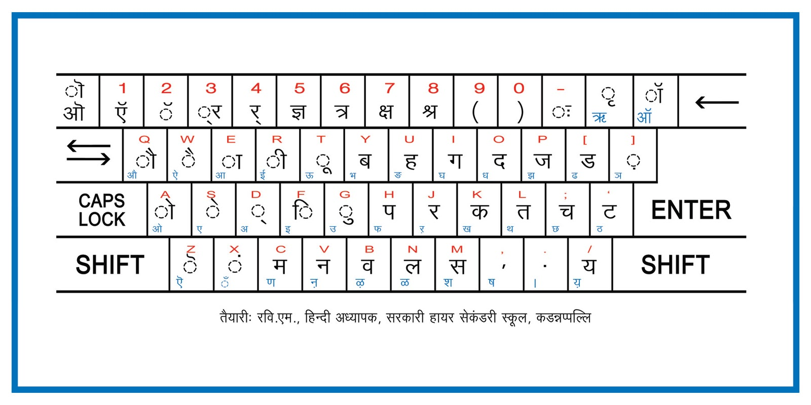 Ism hindi font for microsoft