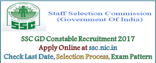 Staff Selection Commission  Constable Notification