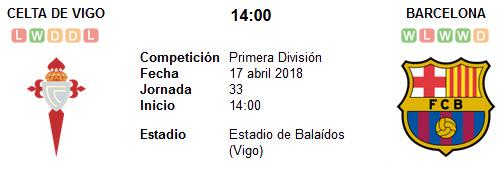 Celta de Vigo vs Barcelona en VIVO
