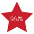 PKL technical support feedback score of 96.1%