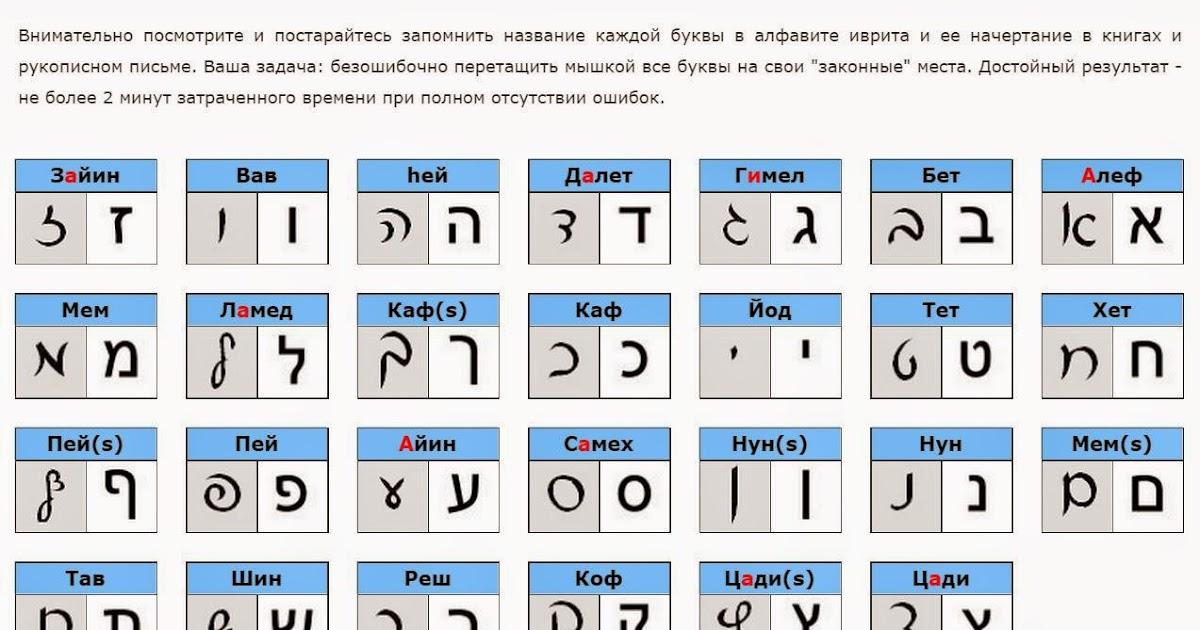 английский словарь с переводом на русский слушать онлайн