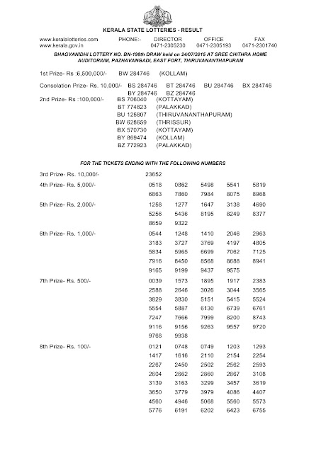 Official result of Kerala lottery Bhagyanidhi (BN-198) part 01