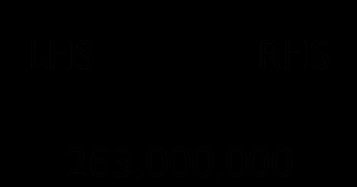 Mathematics Tutorials: Maths Made Easy!: Standard Form