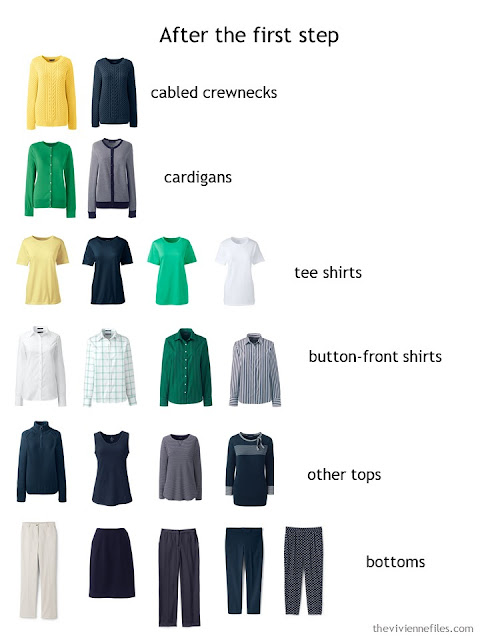 Sorting a capsule wardrobe by type of garment